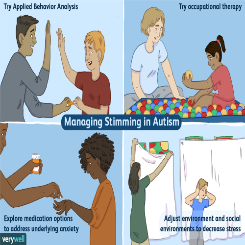 LET'S TALK ABOUT STIMMING